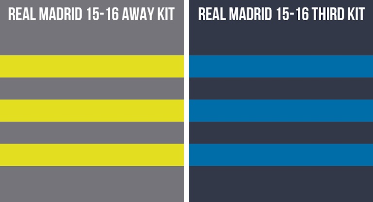real madrid 2015-16 away third kits leaked