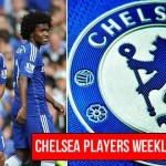 Chelsea Players Salaries 2016-17 (Current Wage Bill stands at £217 million)