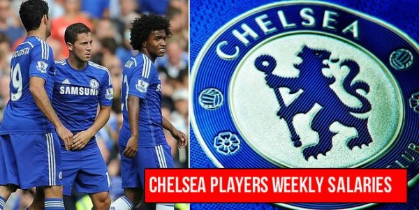 Chelsea Player Salaries 2015