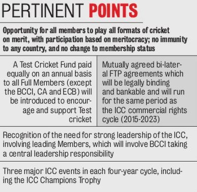 ICC big three pertinent points