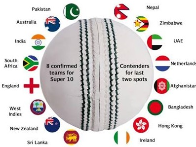 ICC t20 world cup 2016 format