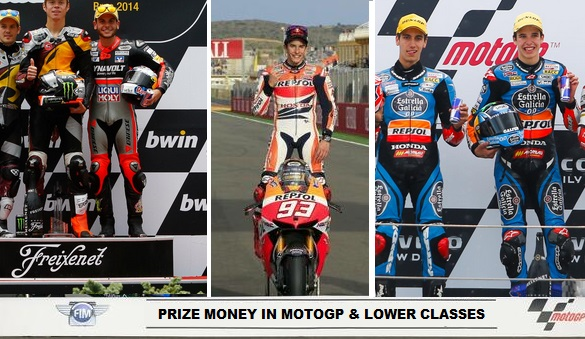 MotoGP prize money details