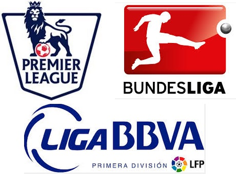 Top 5 most lucarative football leagues 2015