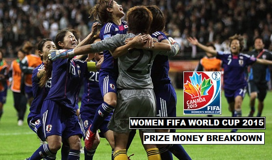 Women FIFA World Cup 2015 prize money breakdown