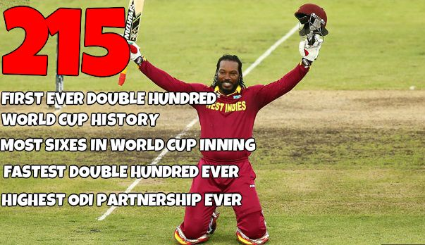 Chris Gayle 215 double century video vs Zimbabwe