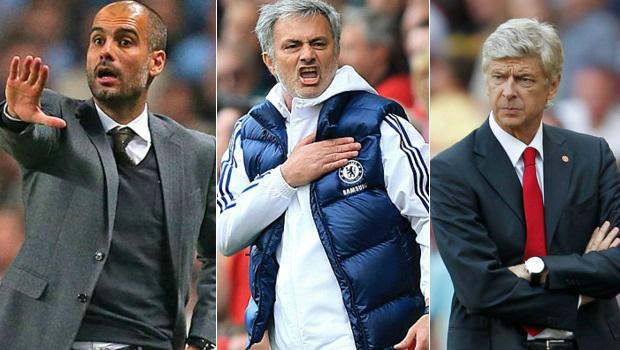 Highest paid Managers of 2016