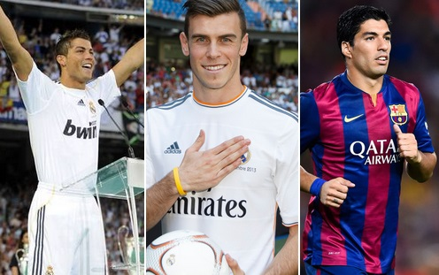 Most Expensive football Transfers ever