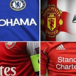 All 20 Premier League Clubs Shirt Sponsorship Deals 2017-18 Season