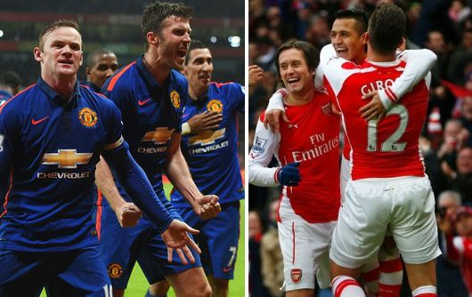 Manchester United vs Arsenal Live Stream