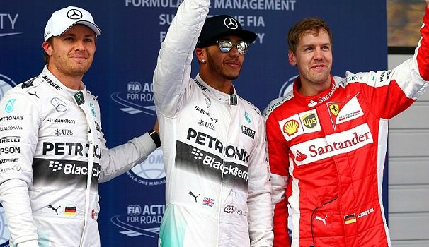 Formula 1 China Grand Prix Highlights Video
