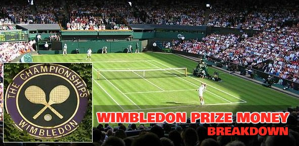 Wimbledon Prize Money 2016