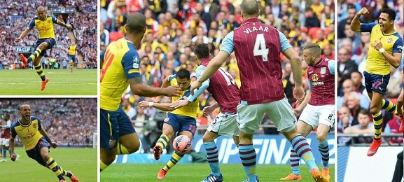 Arsenal vs Aston Villa Highlights 2015 FA Cup Final