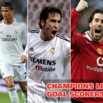 UEFA Champions League Top Goal Scorers of All-Times
