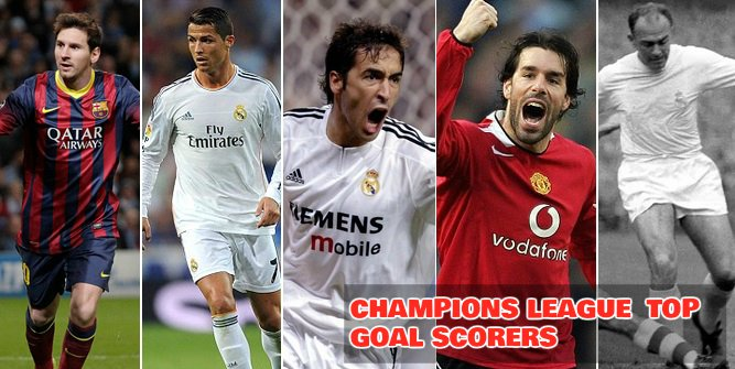 UEFA CHampions League top goal scorers of all times