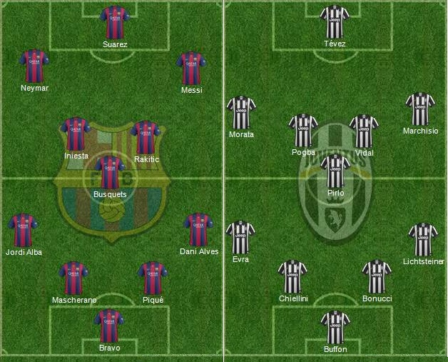 Barcelona vs Juventus 2015 Starting Lineups