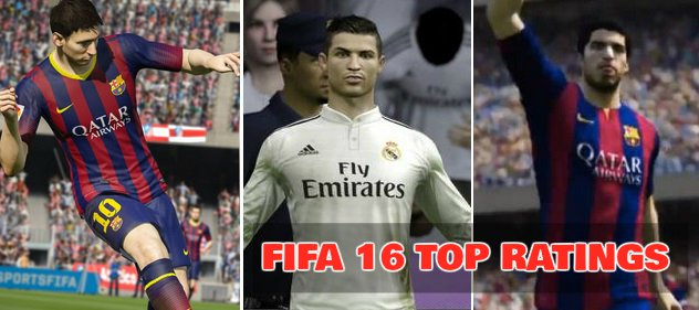 FIFA 16 Highest rated players