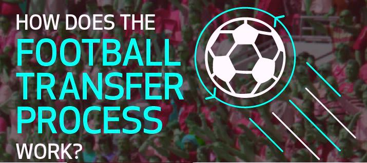 How FIFA handle player transfers with software IMTS