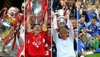 Most Successful Clubs In English Football History (Only Major Trophies)