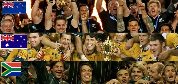 Most Successful teams in rugby world cup history