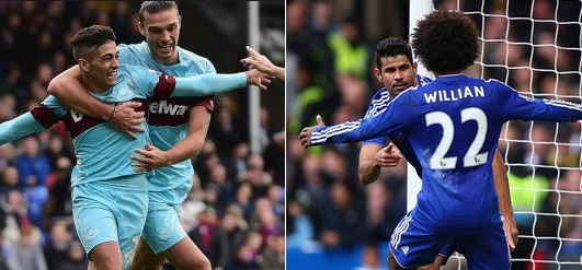 West Ham vs Chelsea Highlights Videos