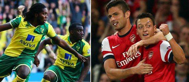 Norwich City vs Arsenal Live Stream