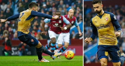 Aston Villa vs Arsenal premier league highlights