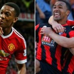 Manchester United vs Bournemouth Video Highlights