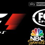 2019 Formula 1 TV Channels Broadcasting Worldwide (Confirmed)