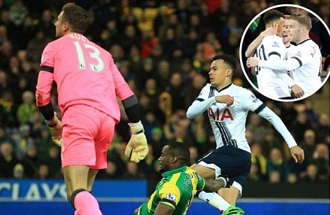 Tottenham vs Norwich City Highlights
