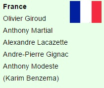 France striker in euro 2016