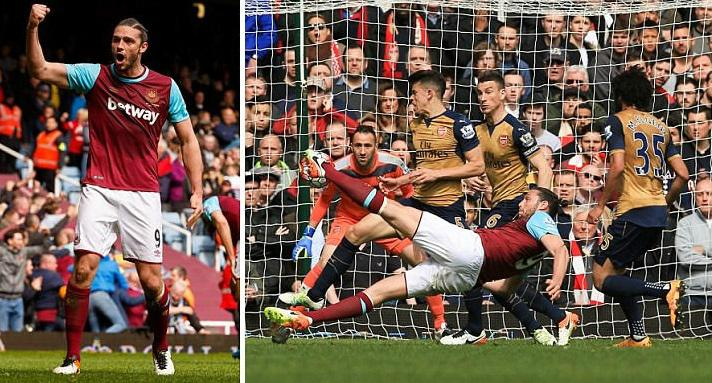 Arsenal vs West Ham Highlights 2016 EPL match