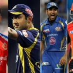 All IPL 2017 Team Squads (Players Retained/Released & Remaining Budgets)