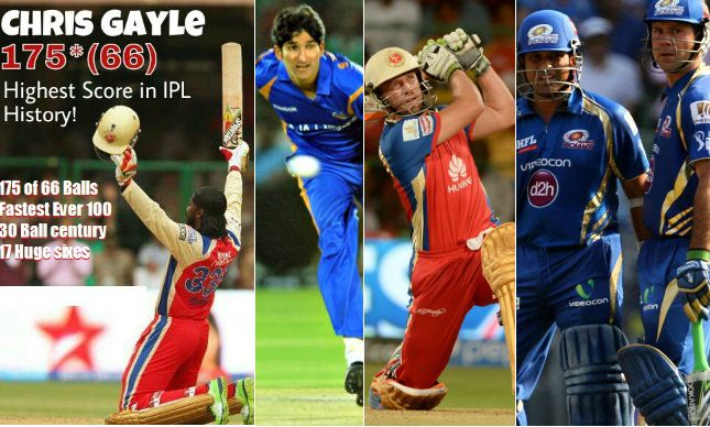 Greatest Moments in IPL History