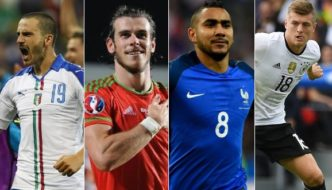 "Top 10 Candidates For Euro 2016 ""Player of the Tournament"" Award"