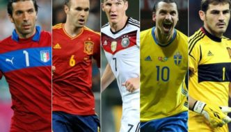 Top 10 Legend Footballers Playing Their Last Major Tournament in Euro 2016