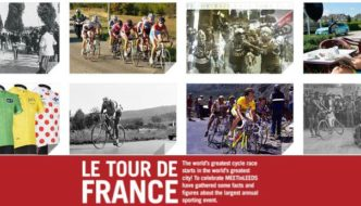 Lesser Known Facts about Tour de France (World's Greatest Cycle Race)