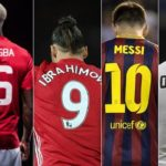 Top Selling Football Jerseys of Players and Clubs (Revealed)