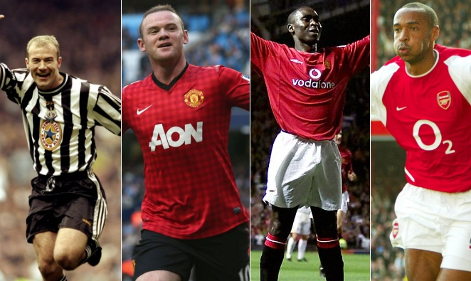 premier-league-all-time-top-goal-scorers