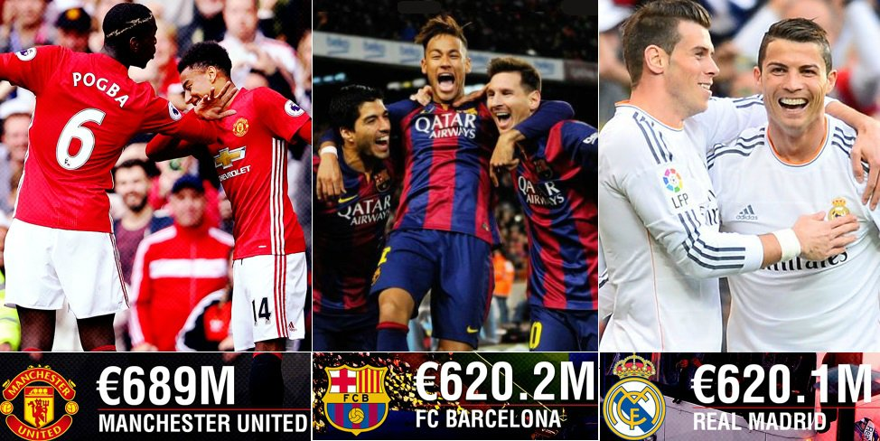 richest-clubs-in-the-world