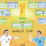 FIFA World Cup 2018 Match Schedule (Confirmed)