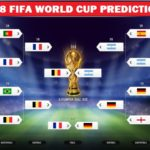 FIFA World Cup 2018 Bracket Prediction