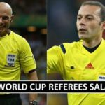 Fifa World Cup 2018 Referees Salaries (Match Fees)