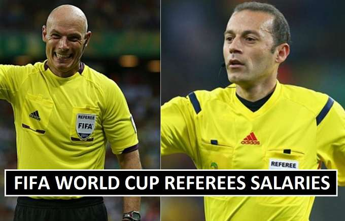 Fifa World Cup Referees Per match fees