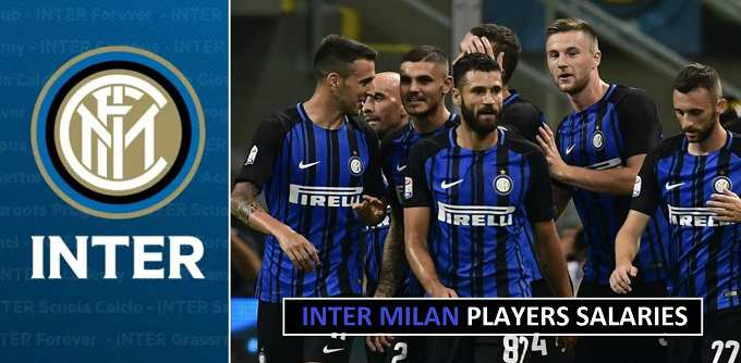 Inter Milan players salaries