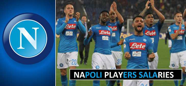 Napoli Players Salaries Contracts Revealed